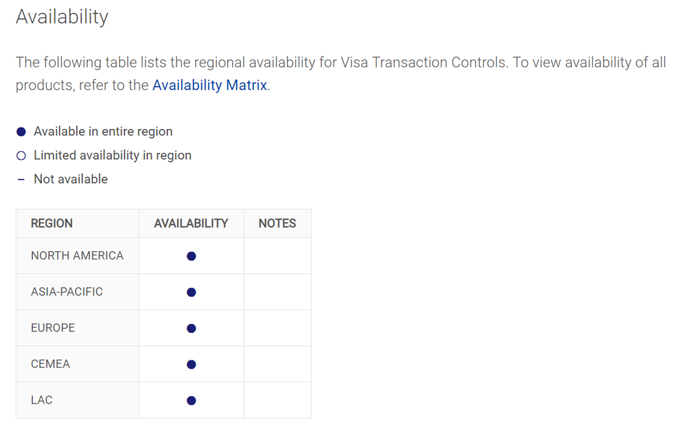 20190729 VTC Availability.png