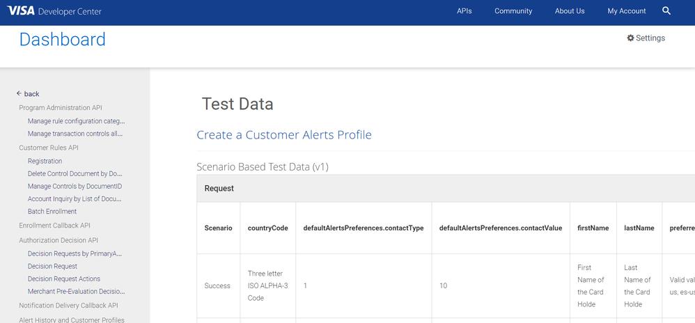20190613 VTC Alert History Customer Profiles Create Cus Alerts Pro.png