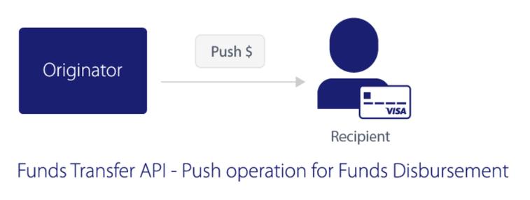 fundstransfer.png