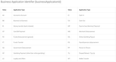BusinessAppID.jpg