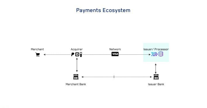 Payments 101 for Developers.jpg