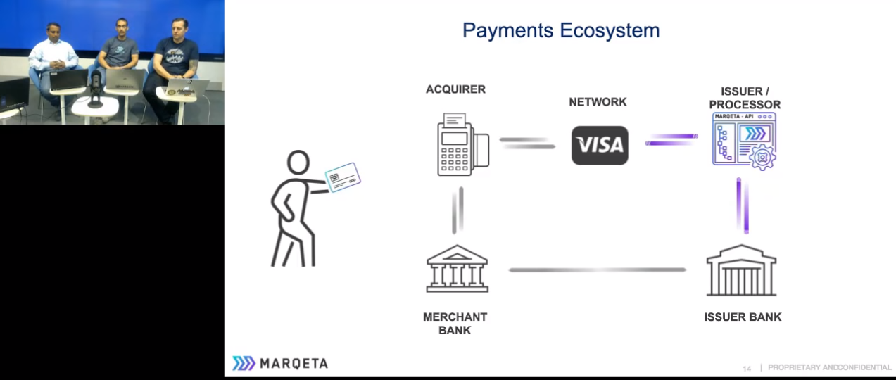 Payments 101 with Square and Marqeta - Visa Developer Community