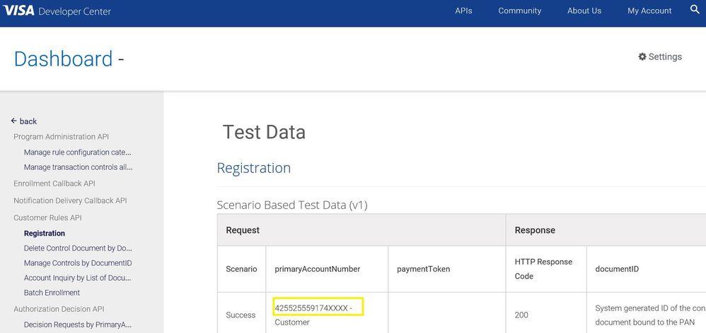 20190521 Dashboard Test Data.jpg