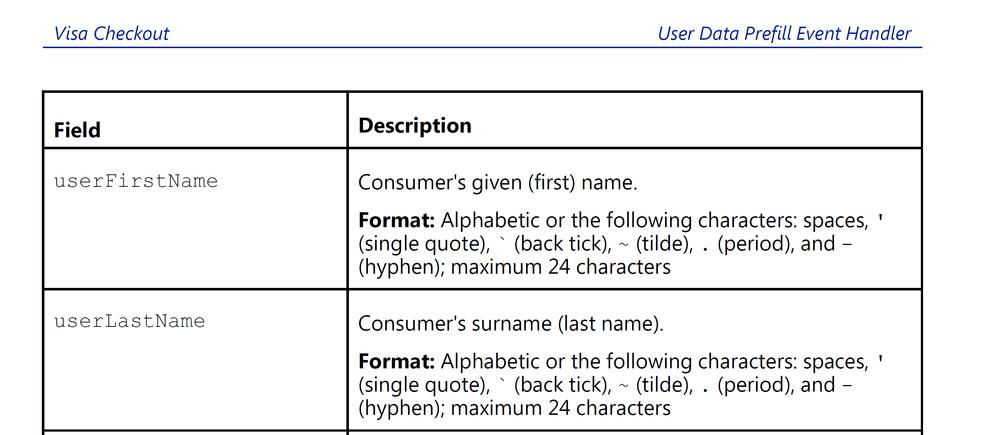 VCO firstname lastname description.png
