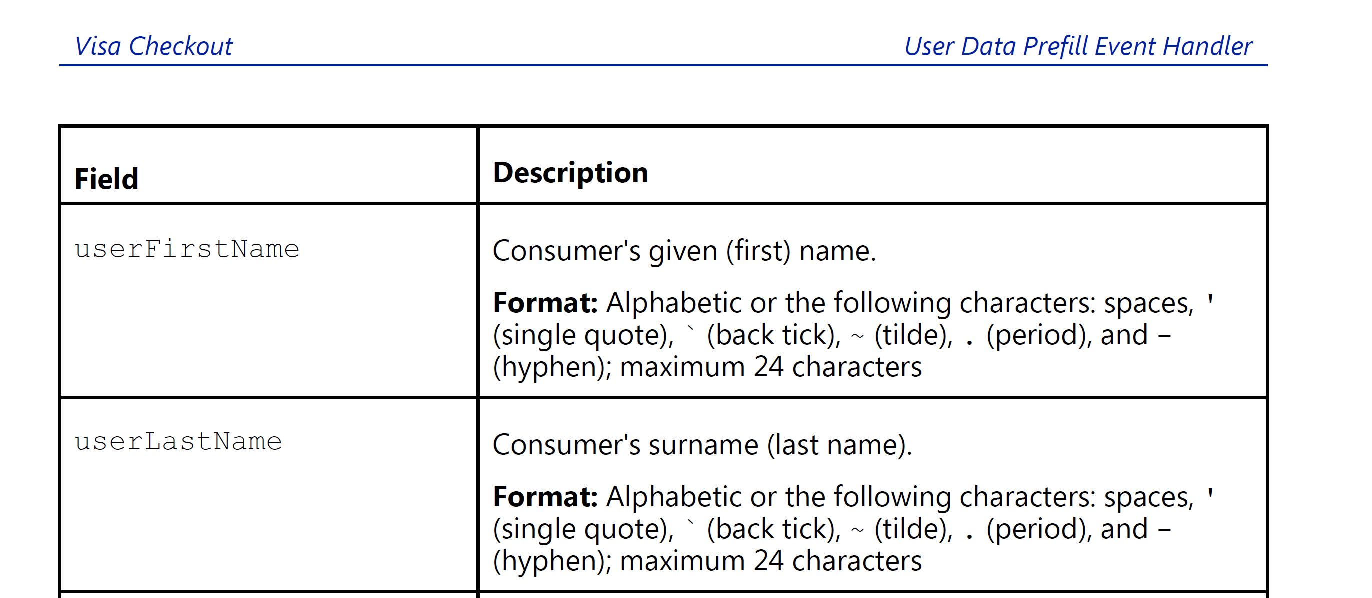 Solved: Credit card name validation - Visa Developer Community